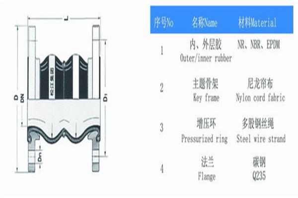 三利无负压给水设备KST-F橡塑软接头
